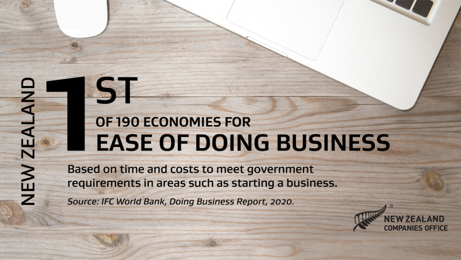 ease of doing business 2020 infographic